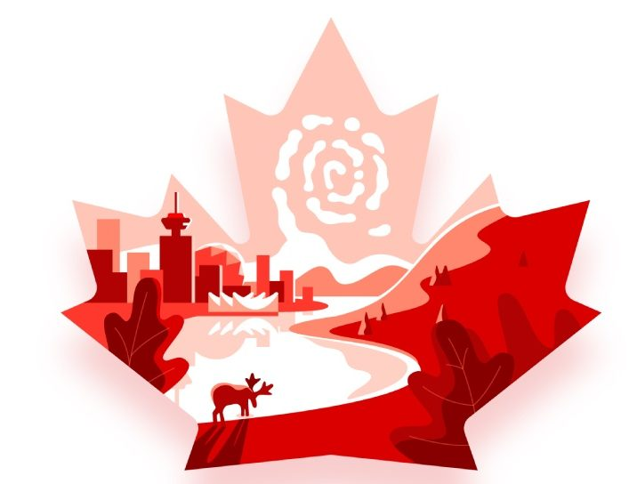Best for travel in Canada